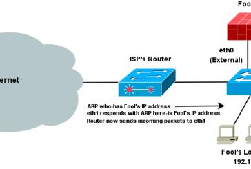 فایر وال سخت افزاری (external firewall)