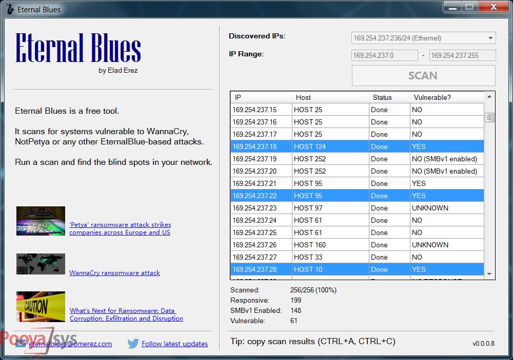 پویشگر رایگان، بیش از ۵۰ هزار دستگاه آسیبپذیر در برابر EternalBlue را شناسایی کرده است
