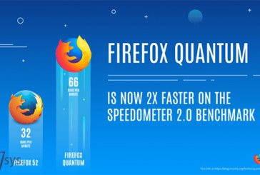 فایرفاکس کوانتوم،سریع ترین مرورگر موزیلا منتشرشد