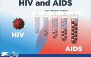 ایدز چیست ؟