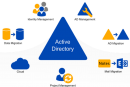 سرویس های Active Directory (Domain)  چیست؟(AD ) بخش پنجم