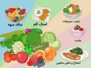 چطور-لاغر-بشم-و-رژیم-غذایی-min