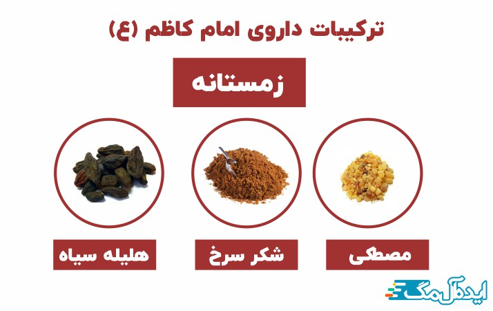 ترکیبات داروی امام کاظم زمستانه