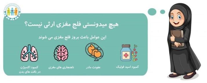 بیماری مغزی