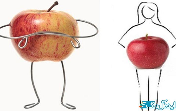 لباس مناسب اندام سیبی
