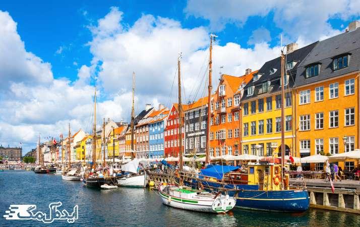 مشخصات کلی دانمارک
