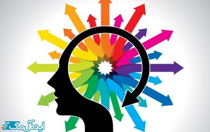 روانشناسی رنگ به عنوان درمان