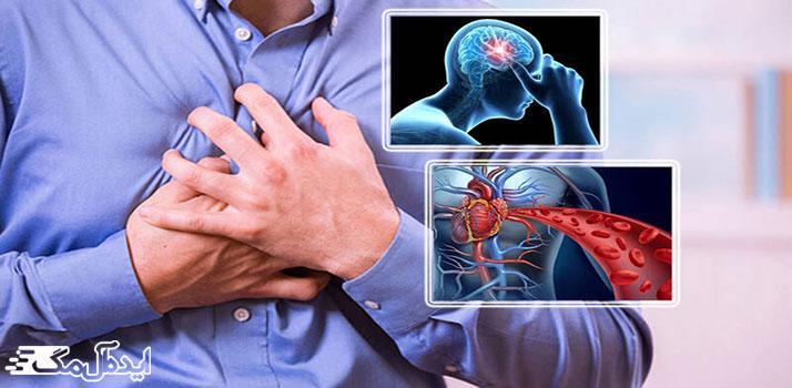گرفتگی عروق قلب چیست
