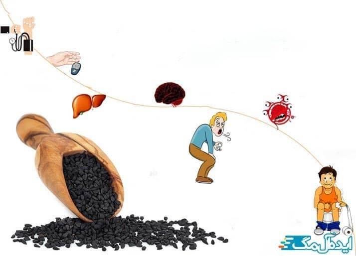مهمترین خواص سیاه دانه برای بدن