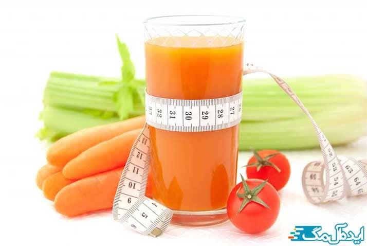 رژیم غذایی با کالری پایین