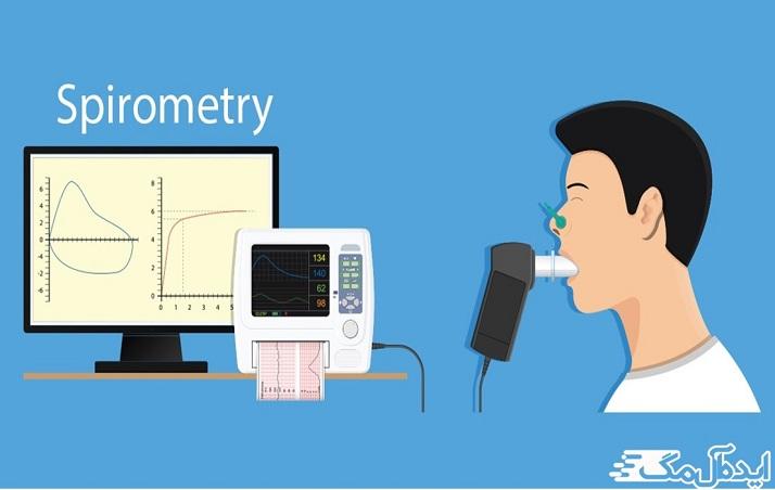 تست عملکرد ریوی اسپیرومتری