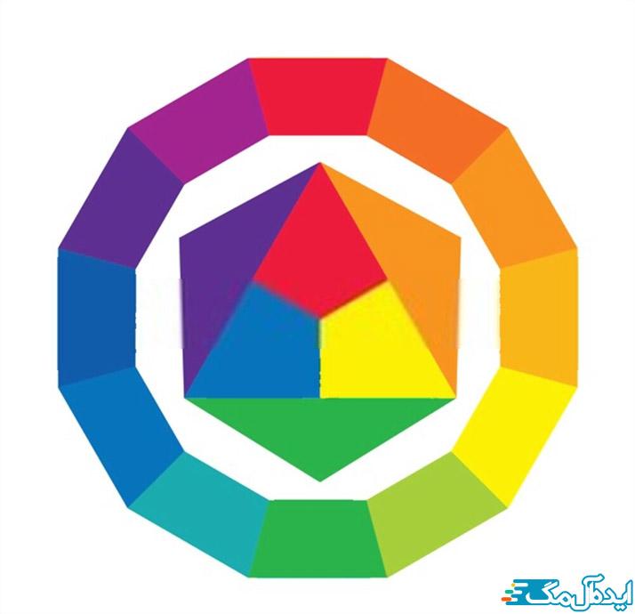 رنگ های اولیه و ثانویه در چرخه رنگ
