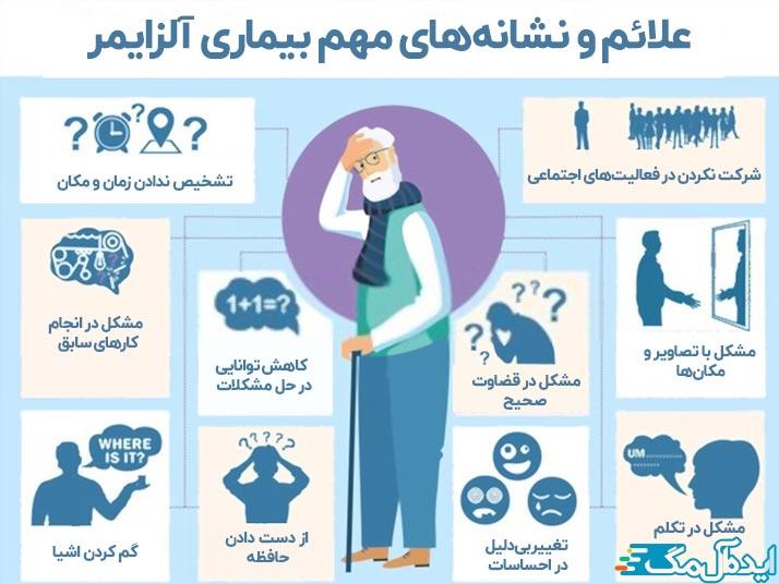 مهم ترین علائم بیماری آلزایمر چیست؟